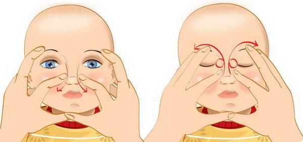 Техника осуществления массажа слезного протока младенцу