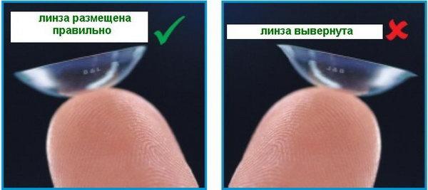 Проверка правильно ли выгнута линза