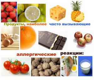 Продукты способные вызвать аллергическую реакцию