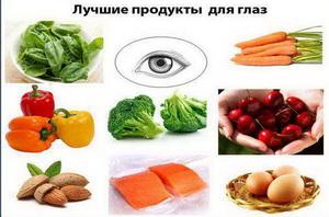 Лучшие продукты для глаз
